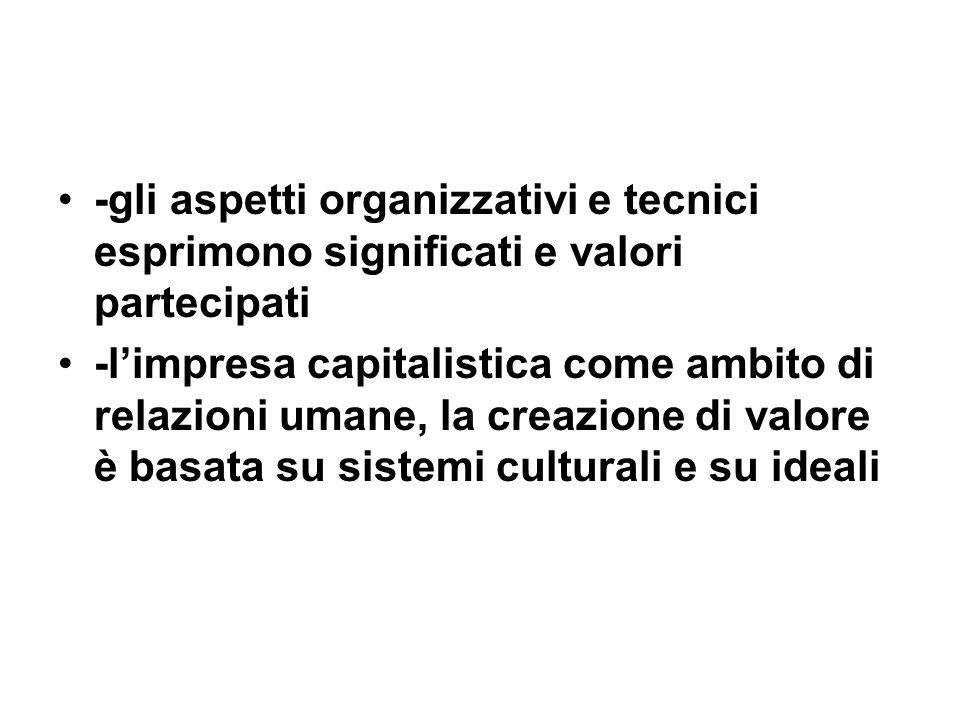 -gli aspetti organizzativi e tecnici esprimono significati e valori partecipati -limpresa capitalistica come ambito di relazioni umane, la creazione di valore è basata su sistemi culturali e su ideali
