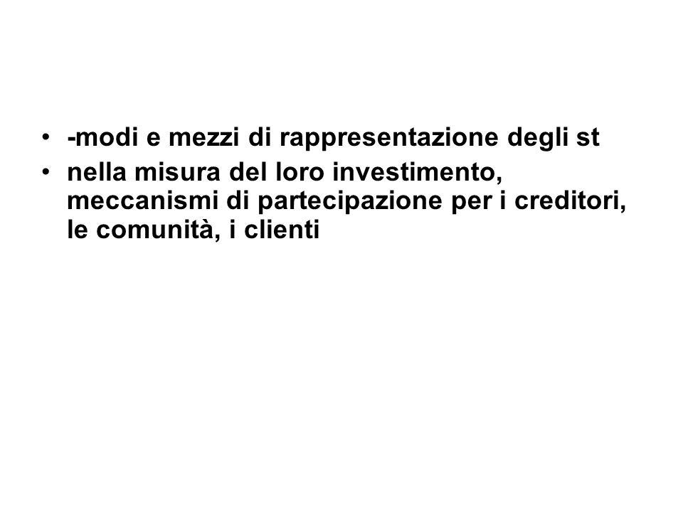 -modi e mezzi di rappresentazione degli st nella misura del loro investimento, meccanismi di partecipazione per i creditori, le comunità, i clienti