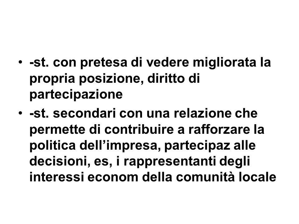 -st. con pretesa di vedere migliorata la propria posizione, diritto di partecipazione -st.