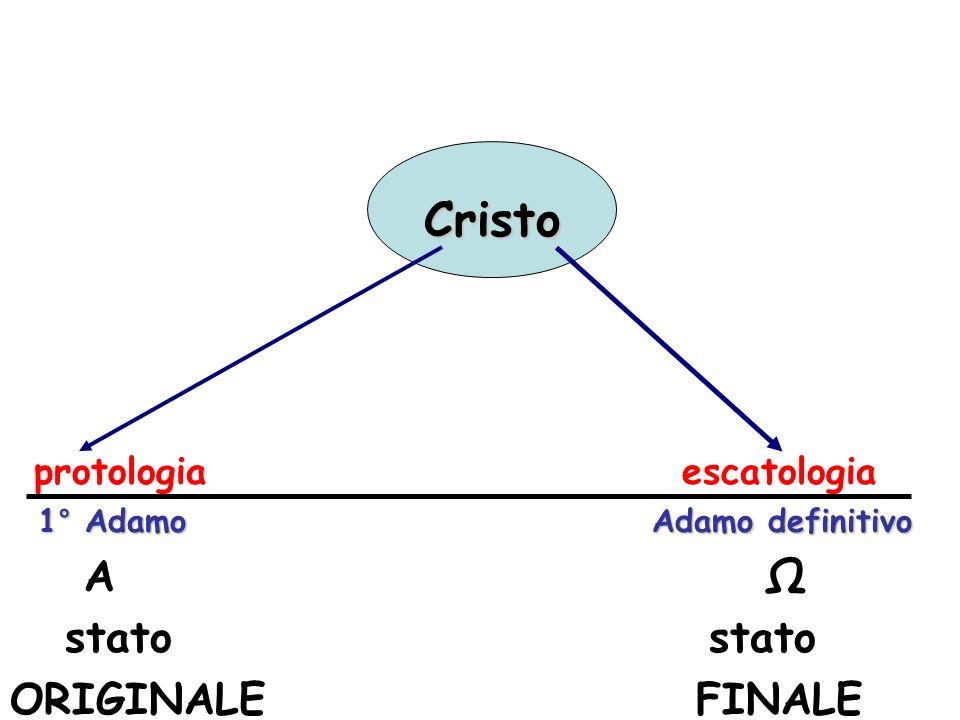 Cristo protologia escatologia 1° AdamoAdamo definitivo 1° Adamo Adamo definitivo Α Ω stato stato ORIGINALE FINALE
