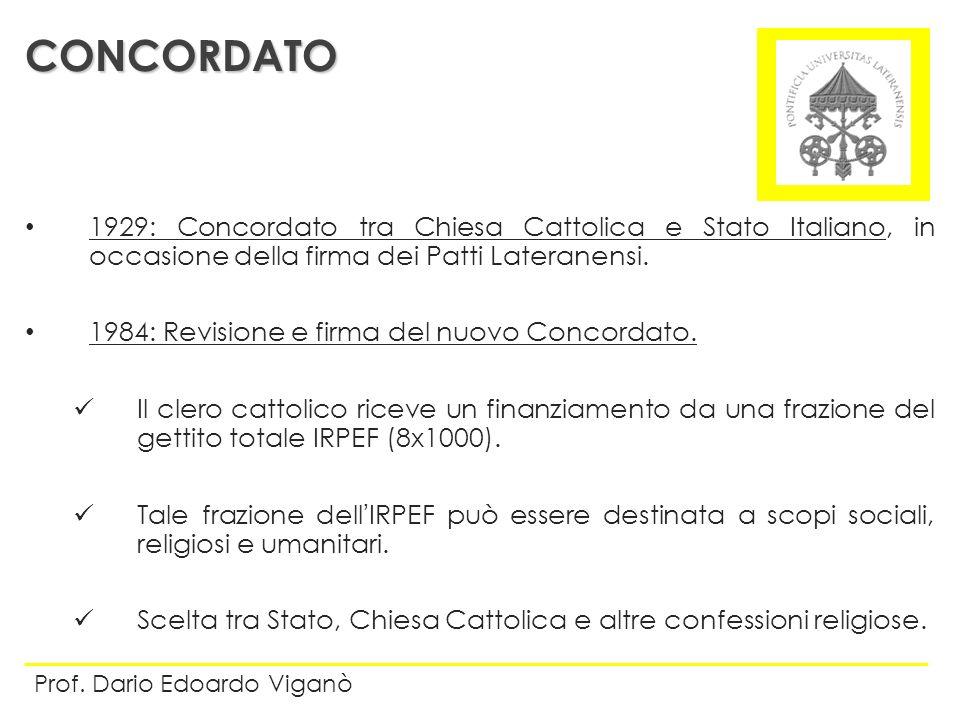 1929: Concordato tra Chiesa Cattolica e Stato Italiano, in occasione della firma dei Patti Lateranensi. 1984: Revisione e firma del nuovo Concordato.