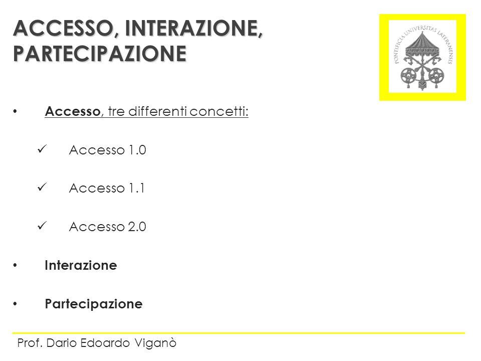 Accesso, tre differenti concetti: Accesso 1.0 Accesso 1.1 Accesso 2.0 Interazione Partecipazione ACCESSO, INTERAZIONE, PARTECIPAZIONE Prof. Dario Edoa