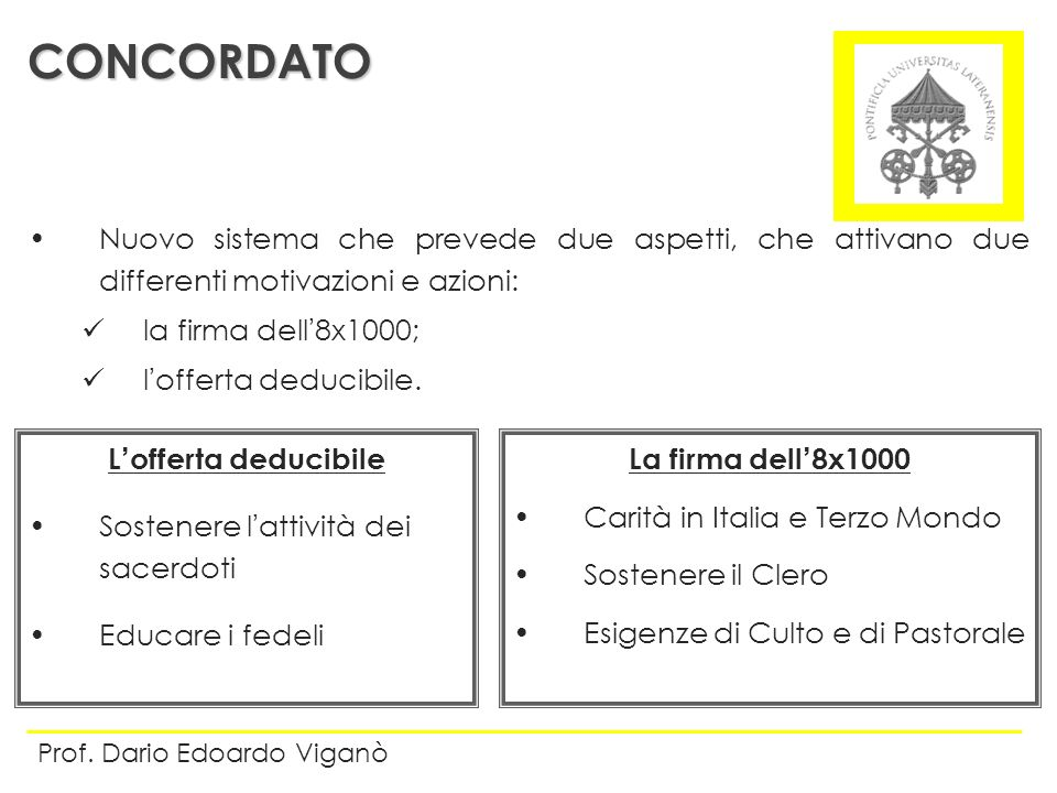 CONCORDATO Lofferta deducibile Sostenere lattività dei sacerdoti Educare i fedeli La firma dell8x1000 Carità in Italia e Terzo Mondo Sostenere il Cler
