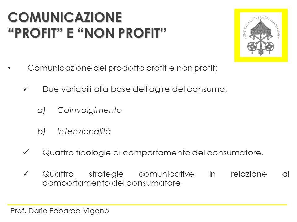 Comunicazione del prodotto profit e non profit: Due variabili alla base dellagire del consumo: a)Coinvolgimento b)Intenzionalità Quattro tipologie di
