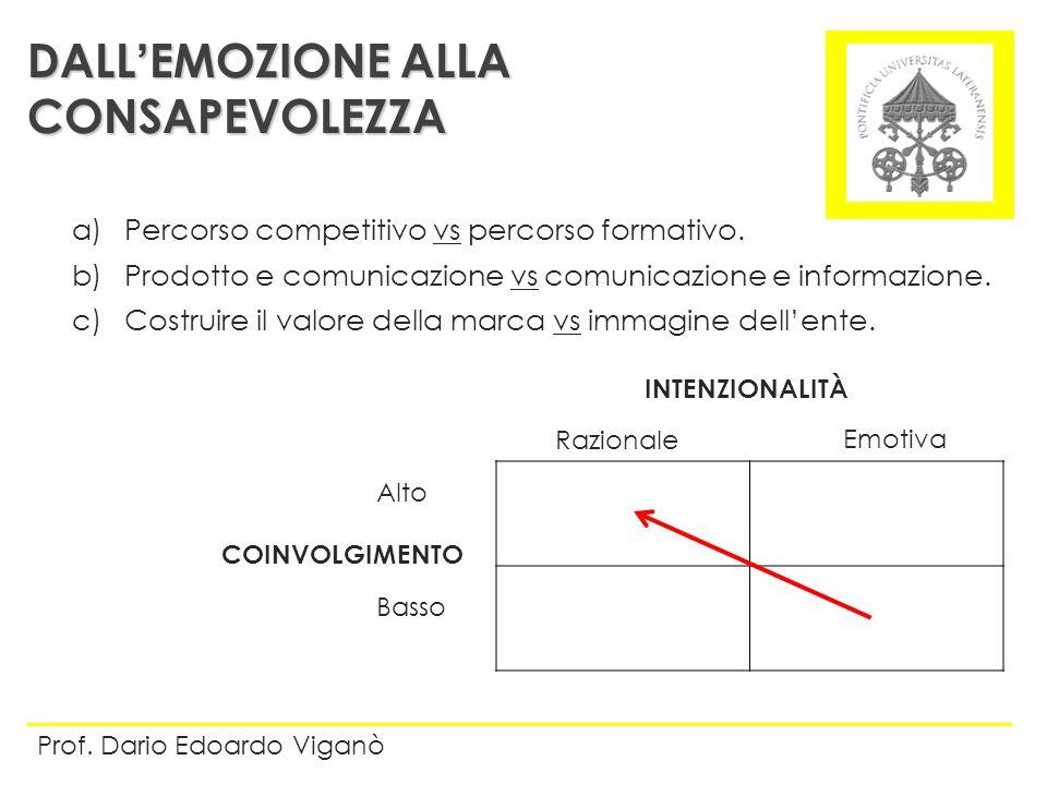 Pontificia Università Lateranense Istituto pastorale Redemptor Hominis Religious studies Prof.