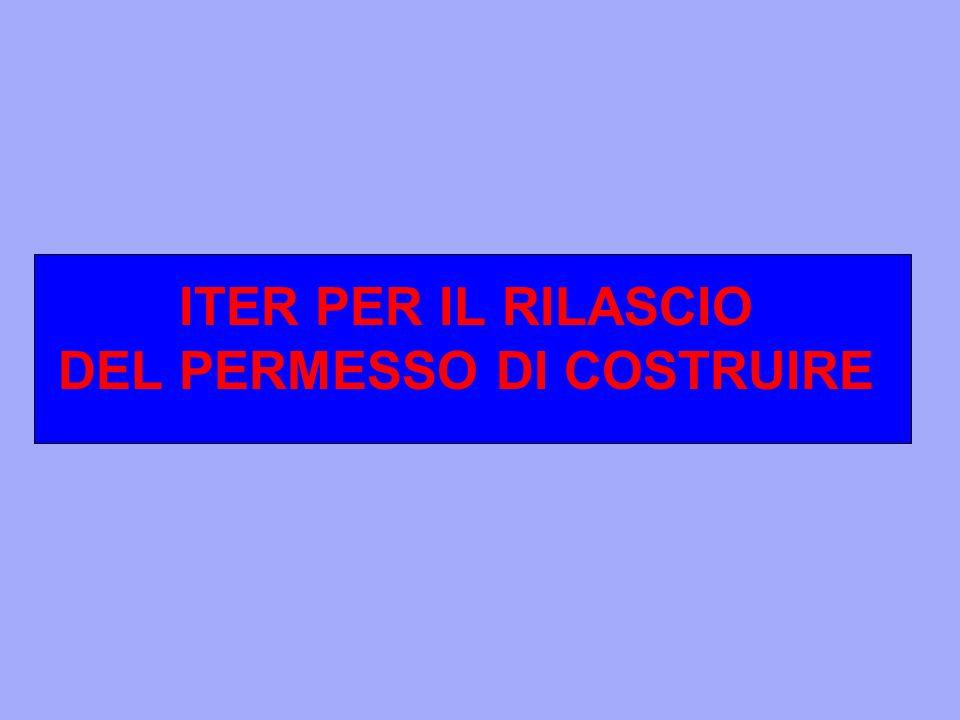 PROGETTO E DOCUMENTI NECESSARIDOMANDA E PAGAMENTO REVERSALE PROTOCOLLO S.U.E.