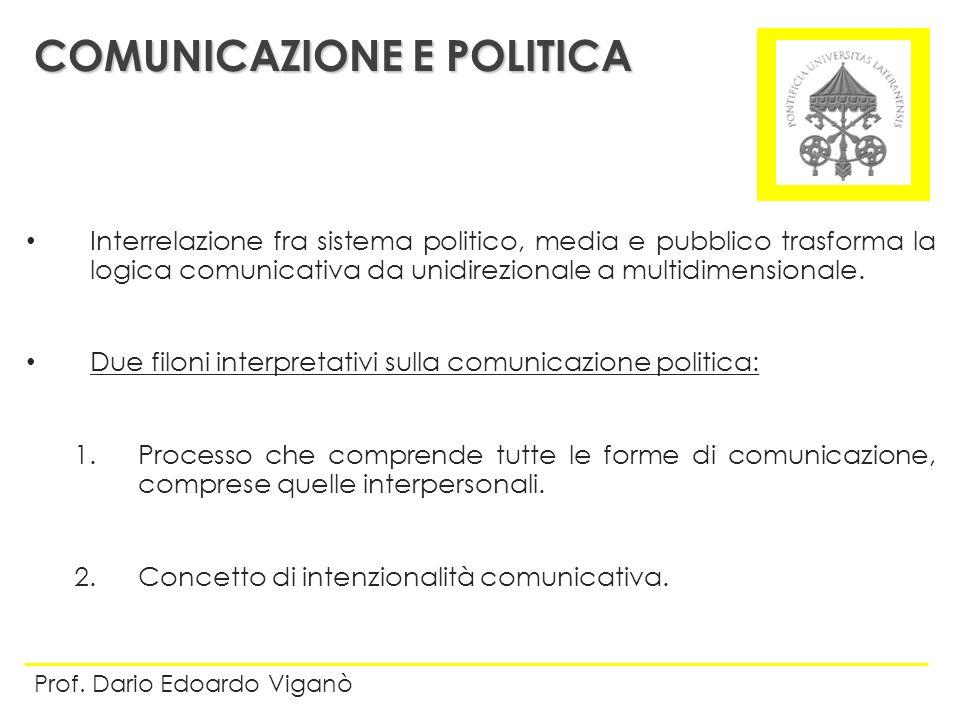 Interrelazione fra sistema politico, media e pubblico trasforma la logica comunicativa da unidirezionale a multidimensionale. Due filoni interpretativ