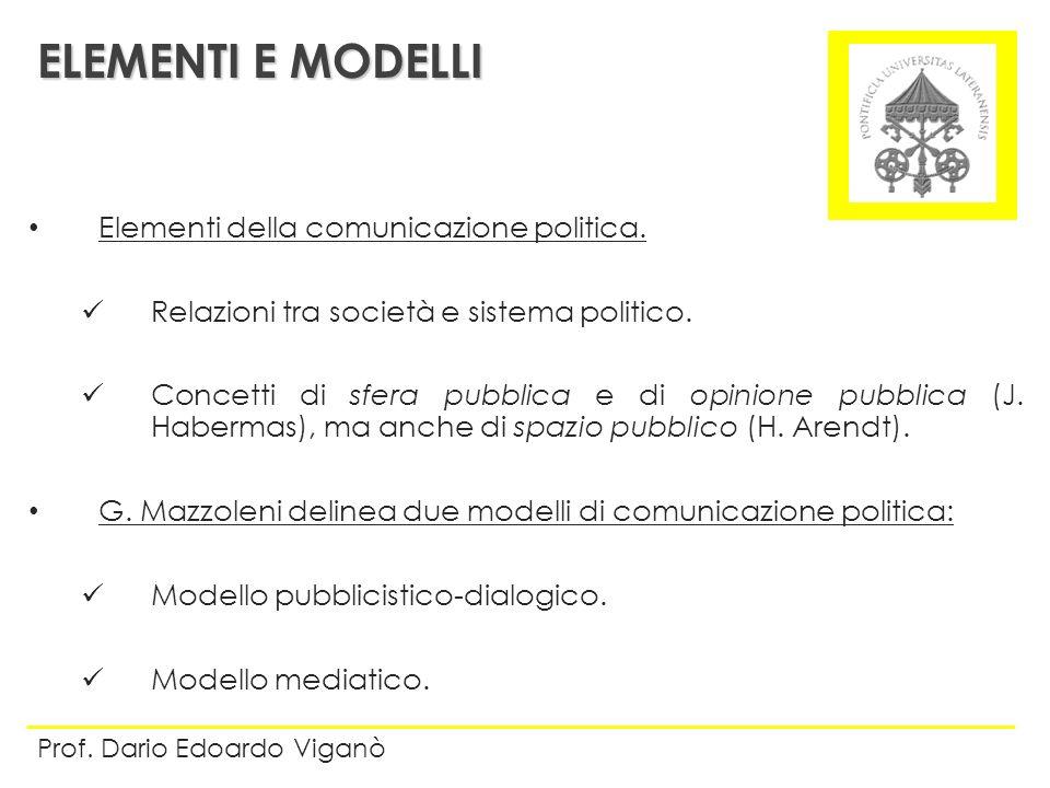 Elementi della comunicazione politica. Relazioni tra società e sistema politico. Concetti di sfera pubblica e di opinione pubblica (J. Habermas), ma a