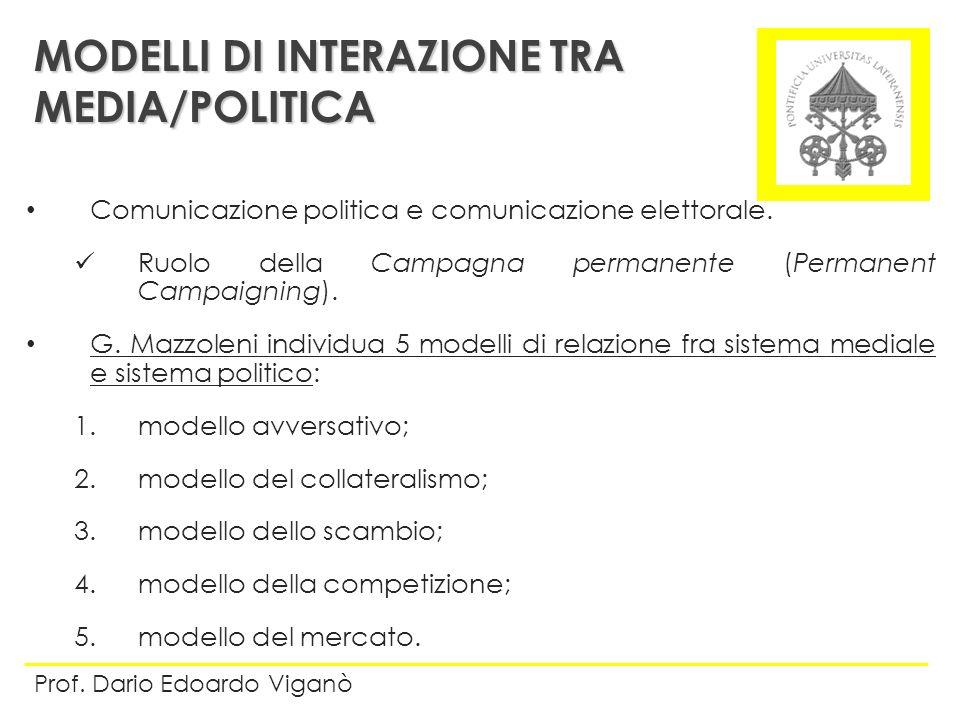 Comunicazione politica e comunicazione elettorale. Ruolo della Campagna permanente (Permanent Campaigning). G. Mazzoleni individua 5 modelli di relazi