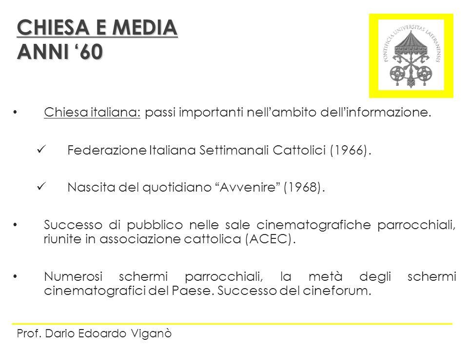 Chiesa italiana: passi importanti nellambito dellinformazione. Federazione Italiana Settimanali Cattolici (1966). Nascita del quotidiano Avvenire (196