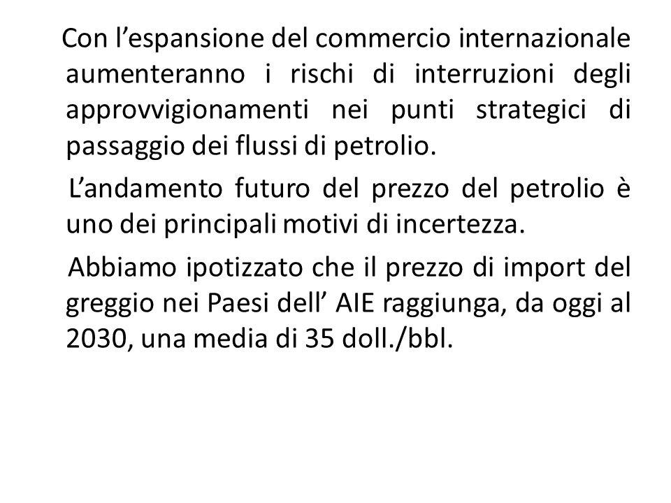 Con lespansione del commercio internazionale aumenteranno i rischi di interruzioni degli approvvigionamenti nei punti strategici di passaggio dei flussi di petrolio.
