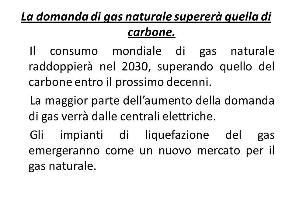 La domanda di gas naturale supererà quella di carbone.