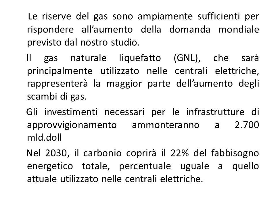 Le riserve del gas sono ampiamente sufficienti per rispondere allaumento della domanda mondiale previsto dal nostro studio.