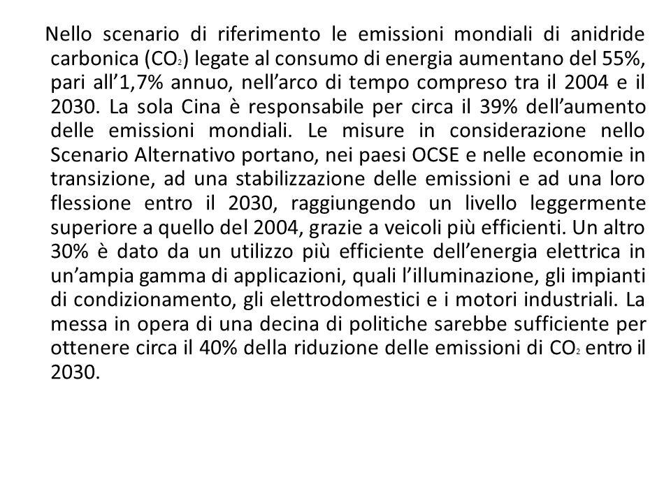 Nello scenario di riferimento le emissioni mondiali di anidride carbonica (CO 2 ) legate al consumo di energia aumentano del 55%, pari all1,7% annuo, nellarco di tempo compreso tra il 2004 e il 2030.