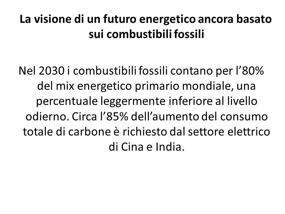 La visione di un futuro energetico ancora basato sui combustibili fossili Nel 2030 i combustibili fossili contano per l80% del mix energetico primario mondiale, una percentuale leggermente inferiore al livello odierno.