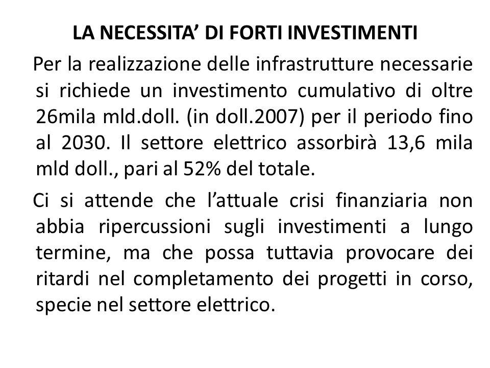 LA NECESSITA DI FORTI INVESTIMENTI Per la realizzazione delle infrastrutture necessarie si richiede un investimento cumulativo di oltre 26mila mld.doll.