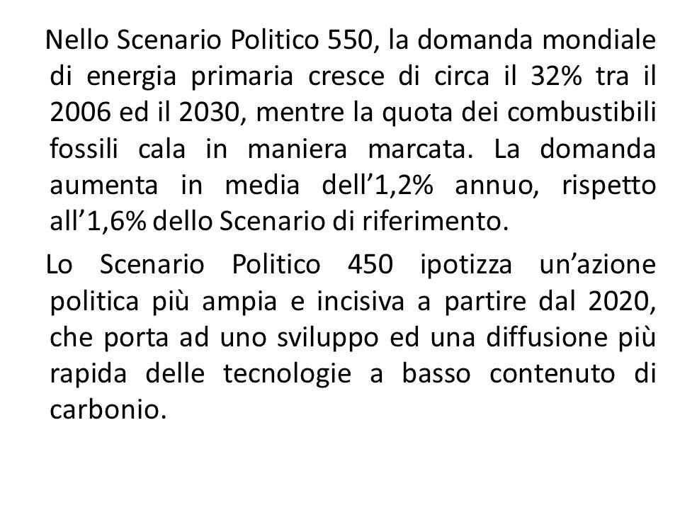 Nello Scenario Politico 550, la domanda mondiale di energia primaria cresce di circa il 32% tra il 2006 ed il 2030, mentre la quota dei combustibili fossili cala in maniera marcata.