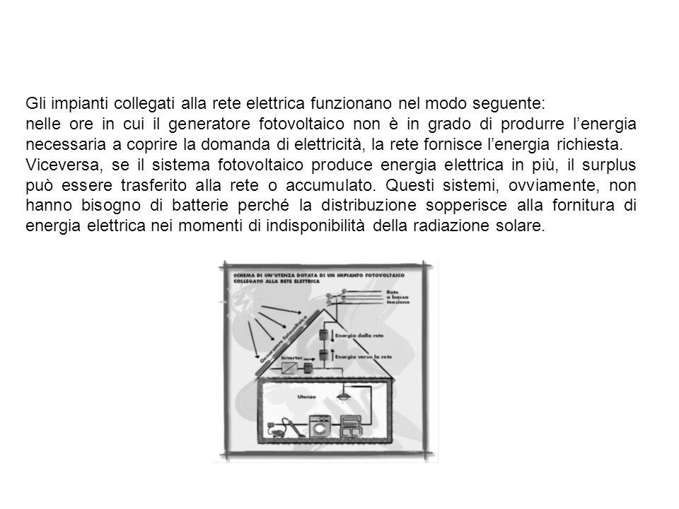Gli impianti collegati alla rete elettrica funzionano nel modo seguente: nelle ore in cui il generatore fotovoltaico non è in grado di produrre lenerg