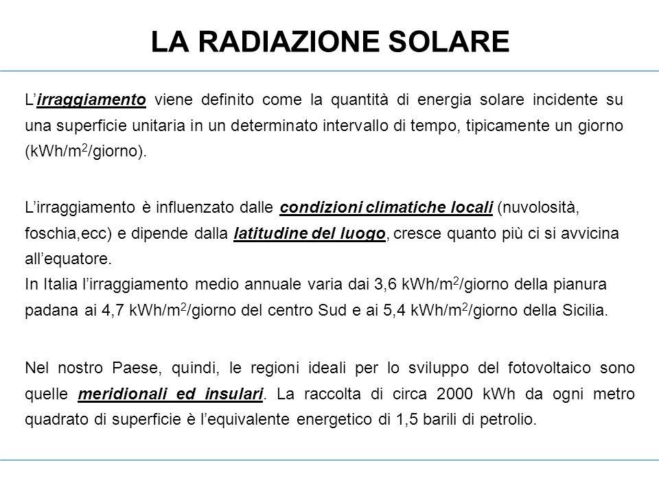 LA RADIAZIONE SOLARE Lirraggiamento viene definito come la quantità di energia solare incidente su una superficie unitaria in un determinato intervall