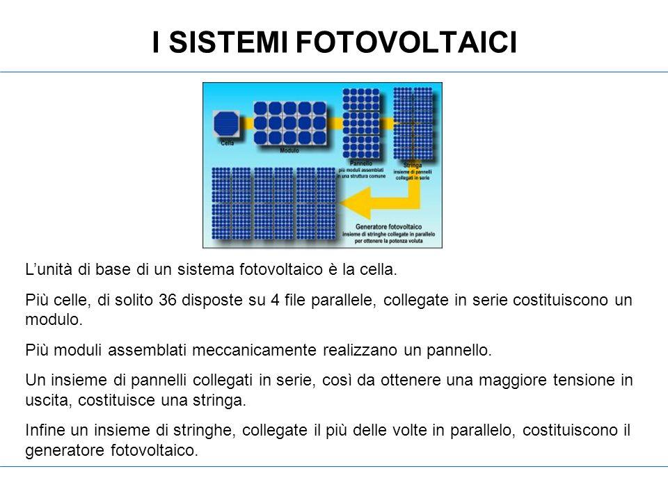 I SISTEMI FOTOVOLTAICI Lunità di base di un sistema fotovoltaico è la cella. Più celle, di solito 36 disposte su 4 file parallele, collegate in serie