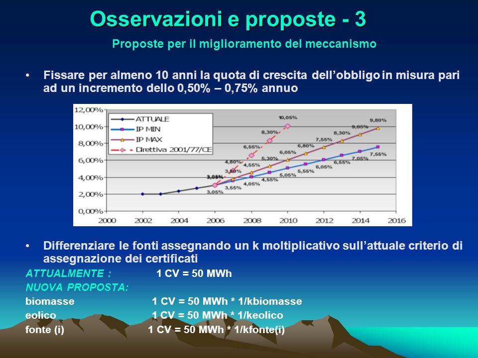Osservazioni e proposte - 3 Proposte per il miglioramento del meccanismo Fissare per almeno 10 anni la quota di crescita dellobbligo in misura pari ad