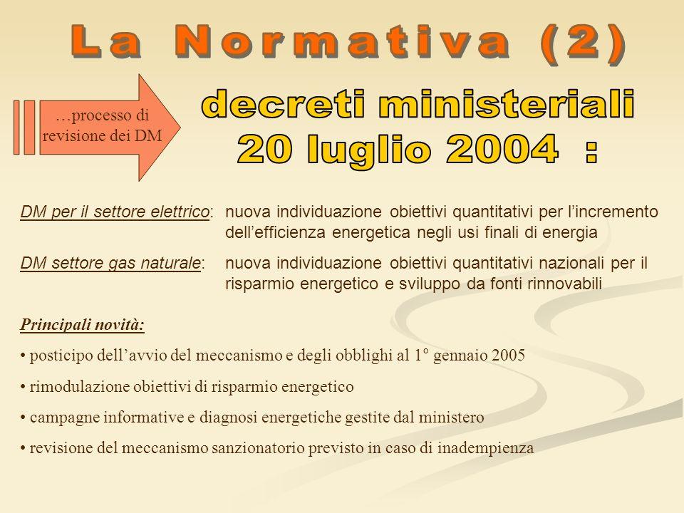 …processo di revisione dei DM DM per il settore elettrico: nuova individuazione obiettivi quantitativi per lincremento dellefficienza energetica negli
