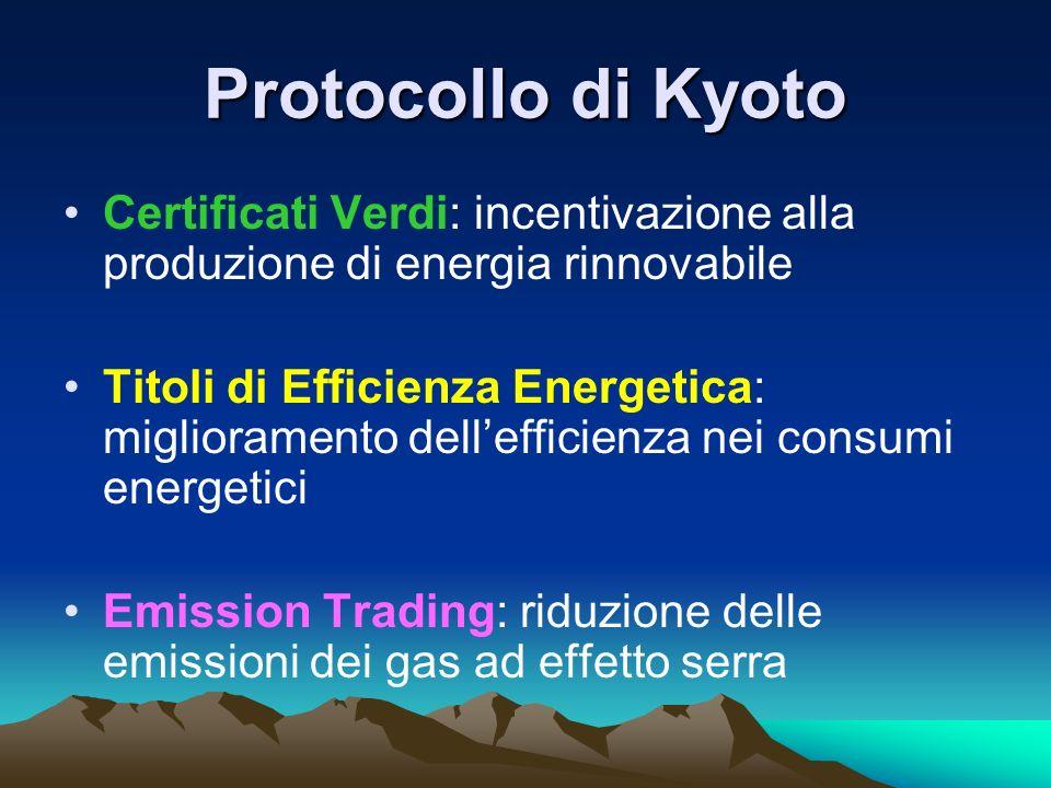 Protocollo di Kyoto Certificati Verdi: incentivazione alla produzione di energia rinnovabile Titoli di Efficienza Energetica: miglioramento delleffici