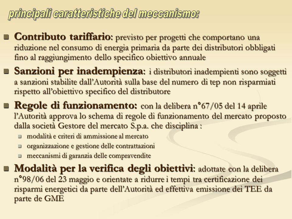 Contributo tariffario: previsto per progetti che comportano una riduzione nel consumo di energia primaria da parte dei distributori obbligati fino al