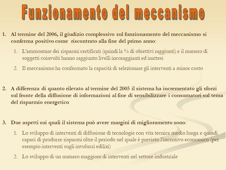 1.Al termine del 2006, il giudizio complessivo sul funzionamento del meccanismo si conferma positivo come riscontrato alla fine del primo anno: 1.Lamm