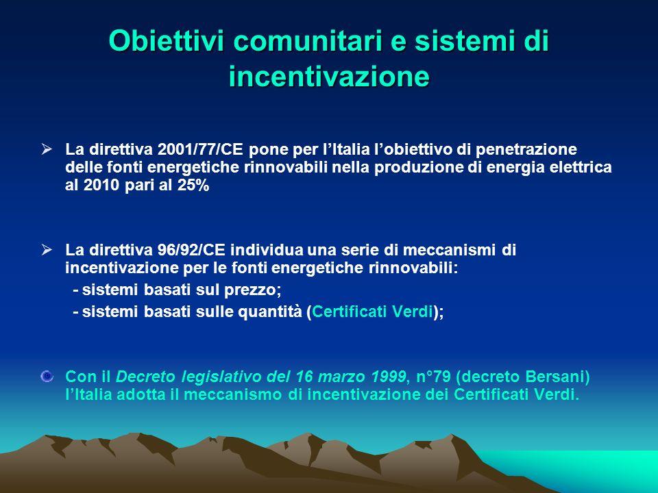 Obiettivi comunitari e sistemi di incentivazione La direttiva 2001/77/CE pone per lItalia lobiettivo di penetrazione delle fonti energetiche rinnovabi