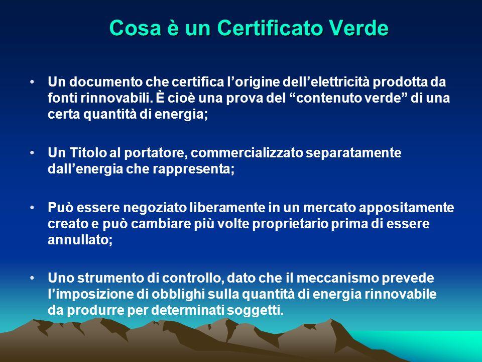 Cosa è un Certificato Verde Un documento che certifica lorigine dellelettricità prodotta da fonti rinnovabili. È cioè una prova del contenuto verde di