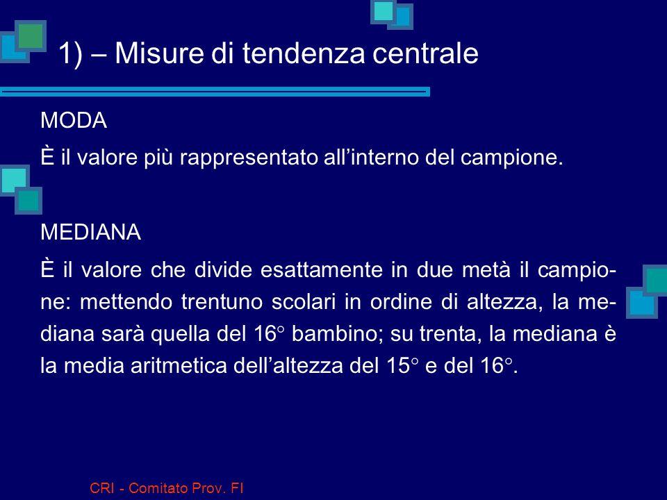 CRI - Comitato Prov. FI 1) – Misure di tendenza centrale MEDIA Media aritmetica (somma del valore di tutte le osservazioni, di- viso il numero di unit