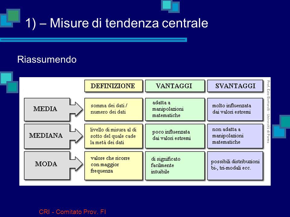 CRI - Comitato Prov. FI 1) – Misure di tendenza centrale Per esempio, prendiamo una serie di sei dati: 10,1 10,8 13,1 13,9 14,2 14,5 in cui la media è