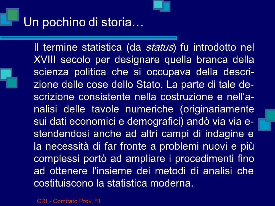 E facile mentire con la Statistica.E difficile dire la verità senza la Statistica.