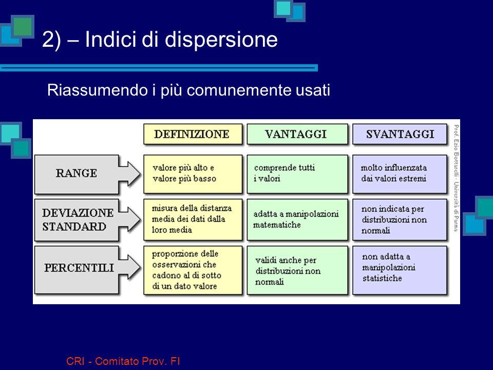 CRI - Comitato Prov. FI 2) – Indici di dispersione Percentili Si tratta del livello di misura al di sotto del quale cade una determinata percentuale d