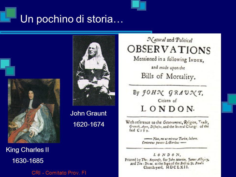 CRI - Comitato Prov. FI Un pochino di storia… John Graunt 1620-1674 King Charles II 1630-1685