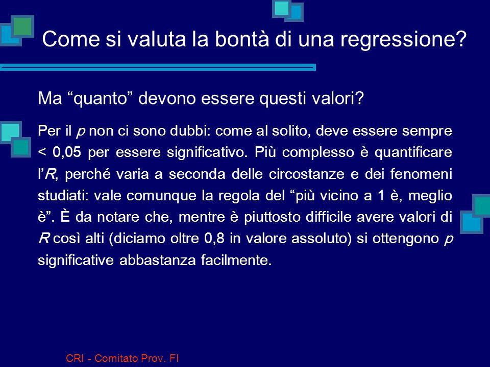 CRI - Comitato Prov. FI Come si valuta la bontà di una regressione? Il software statistico (anche Excel) fornisce anche un numero, detto coefficiente