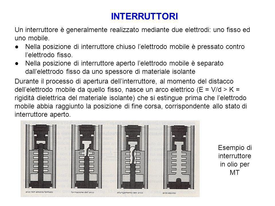 INTERRUTTORI Nella posizione di interruttore chiuso lelettrodo mobile è pressato contro lelettrodo fisso. Nella posizione di interruttore aperto lelet