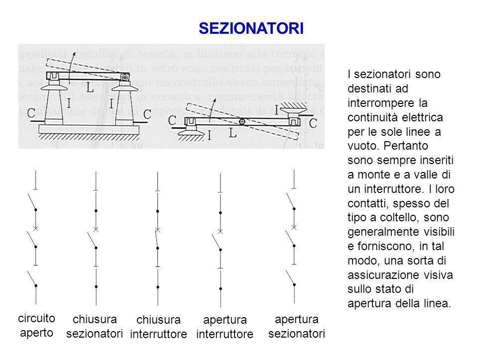 SEZIONATORI I sezionatori sono destinati ad interrompere la continuità elettrica per le sole linee a vuoto. Pertanto sono sempre inseriti a monte e a