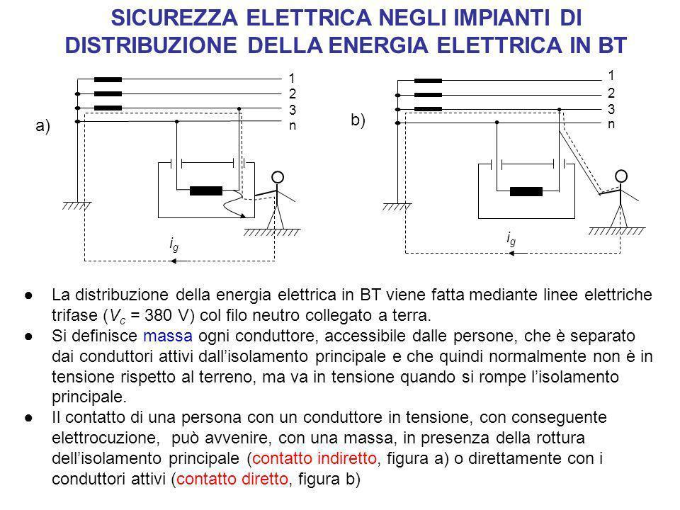 SICUREZZA ELETTRICA NEGLI IMPIANTI DI DISTRIBUZIONE DELLA ENERGIA ELETTRICA IN BT La distribuzione della energia elettrica in BT viene fatta mediante