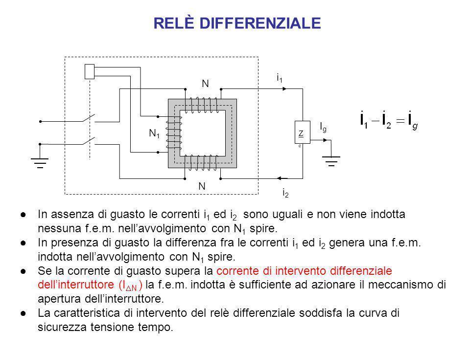 RELÈ DIFFERENZIALE In assenza di guasto le correnti i 1 ed i 2 sono uguali e non viene indotta nessuna f.e.m. nellavvolgimento con N 1 spire. In prese