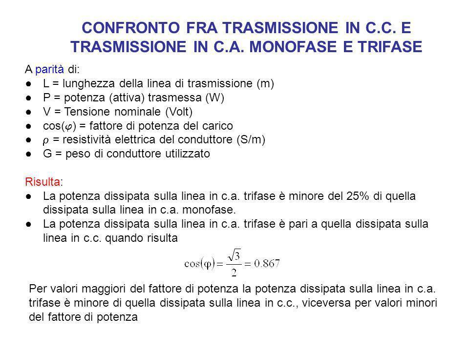 CONFRONTO FRA TRASMISSIONE IN C.C. E TRASMISSIONE IN C.A. MONOFASE E TRIFASE A parità di: L = lunghezza della linea di trasmissione (m) P = potenza (a
