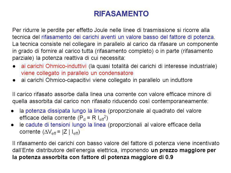 CALCOLO DELLA CAPACITÀ DI RIFASAMENTO: CARICO MONOFASE Si calcola il valore che deve avere la capacità C del condensatore per raggiungegere il valore cos( ) (ad esempio cos( ) = 0.9) del fattore di carico del carico rifasato C U