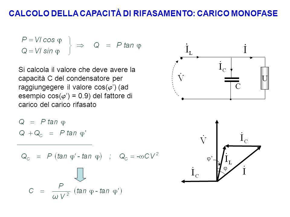 CALCOLO DELLA CAPACITÀ DI RIFASAMENTO: CARICO MONOFASE Si calcola il valore che deve avere la capacità C del condensatore per raggiungegere il valore