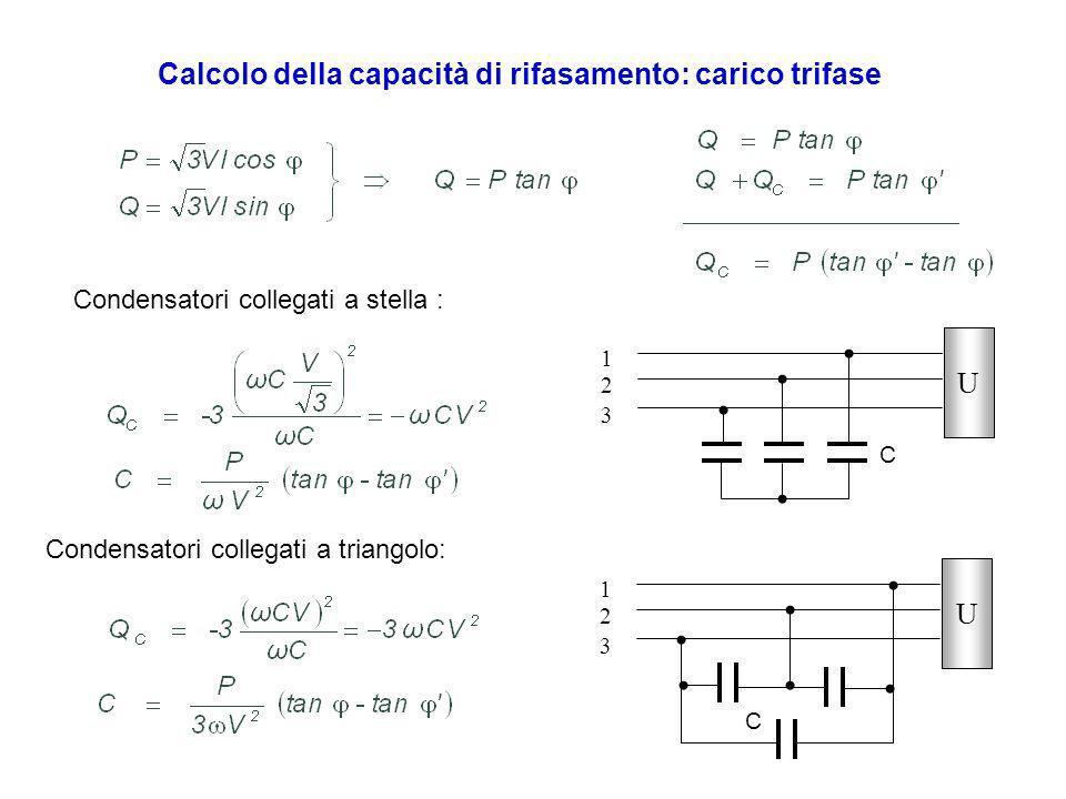 RELÈ DIFFERENZIALE In assenza di guasto le correnti i 1 ed i 2 sono uguali e non viene indotta nessuna f.e.m.