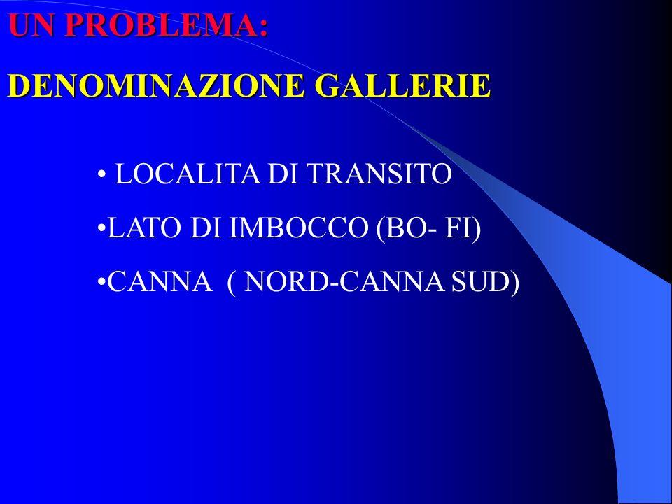 UN PROBLEMA: DENOMINAZIONE GALLERIE LOCALITA DI TRANSITO LATO DI IMBOCCO (BO- FI) CANNA ( NORD-CANNA SUD)