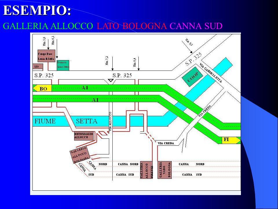 ESEMPIO: GALLERIA ALLOCCO LATO BOLOGNA CANNA SUD