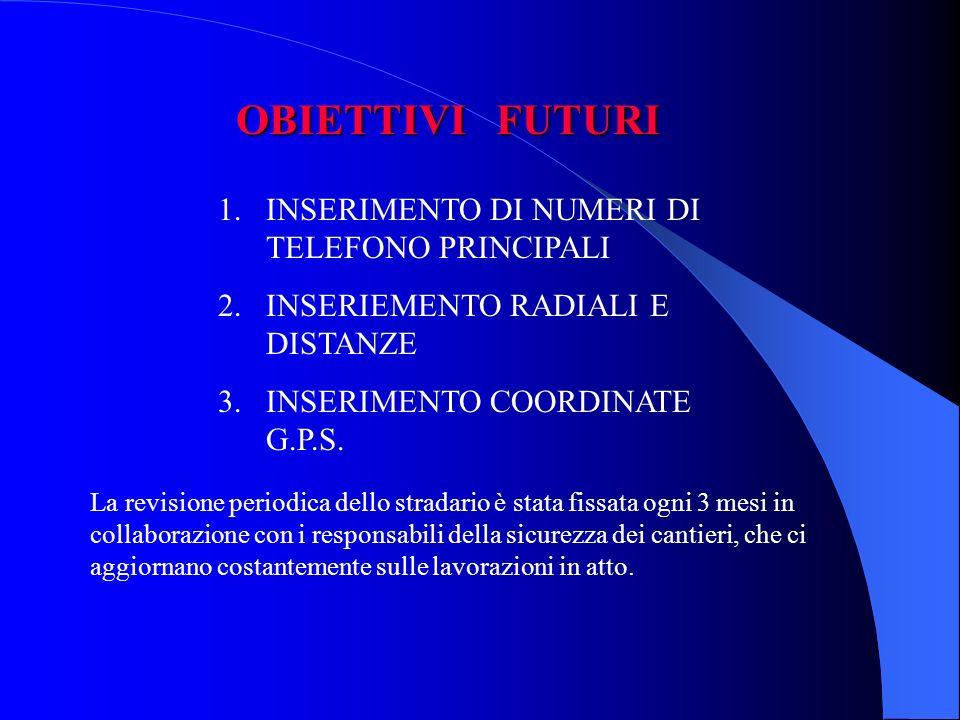 OBIETTIVI FUTURI 1.INSERIMENTO DI NUMERI DI TELEFONO PRINCIPALI 2.INSERIEMENTO RADIALI E DISTANZE 3.INSERIMENTO COORDINATE G.P.S.