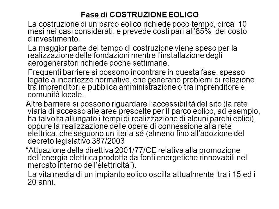 Fase di COSTRUZIONE EOLICO La costruzione di un parco eolico richiede poco tempo, circa 10 mesi nei casi considerati, e prevede costi pari all85% del