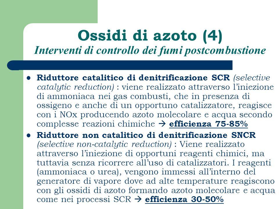 Ossidi di azoto (4) Interventi di controllo dei fumi postcombustione Riduttore catalitico di denitrificazione SCR (selective catalytic reduction) : vi